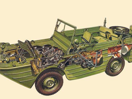 Scaglioni avanzati su veicoli anfibi